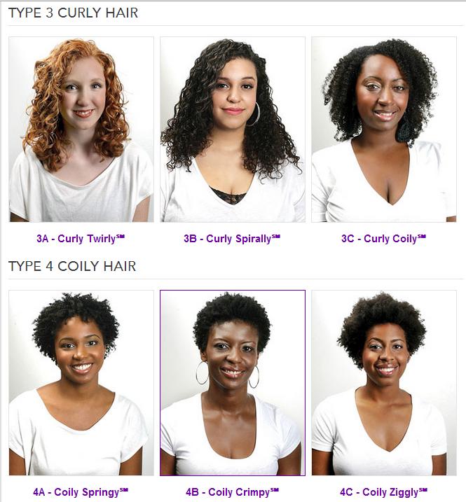 Soin des cheveux crépus : une routine qui fonctionne avec FaridaB (4B