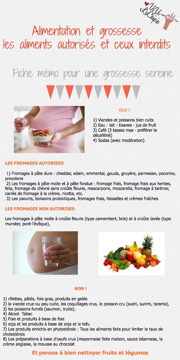 aliments interdits enceinte